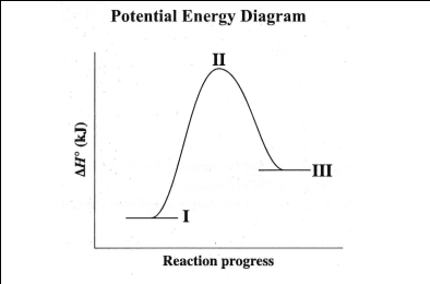 Chemistry 30 Practice Final Exam - Docest